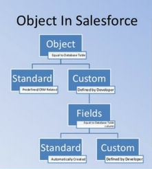 Custom_Objects_3